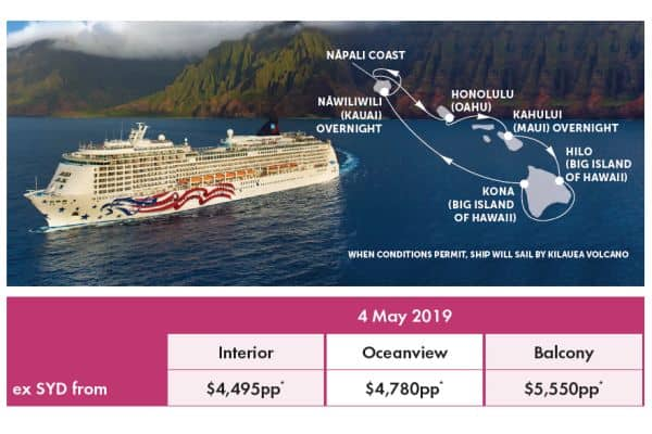 Say Aloha to Hawaiian islands cruise route